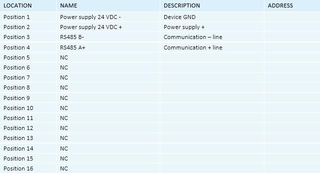 Programmable keypad unit - RG.KTA.01 - Wiring