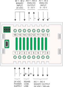 RE.IOA.11 - EUROICC Intelligent Programmable Room Wall panel - Inputs and outputs wiring diagram