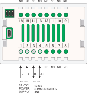 RE.IOA.01 - EUROICC Intelligent Programmable Room Wall panel - Inputs and outputs wiring diagram