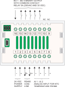 RE.IOA.03 - EUROICC Intelligent Programmable Room Wall panel - Inputs and outputs wiring diagram